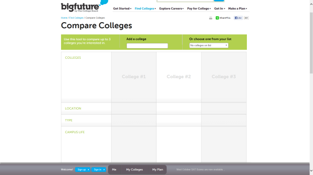 collegecompare